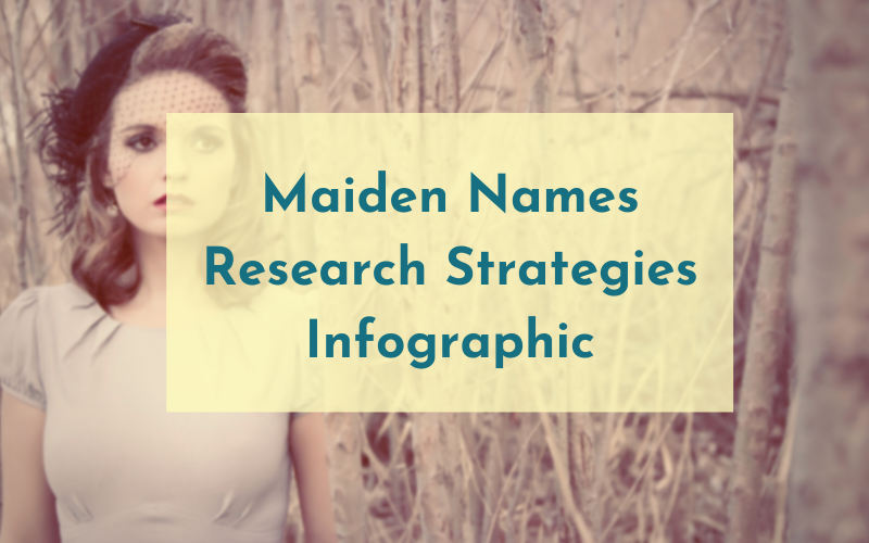 Maiden Names Research Strategy Infographic